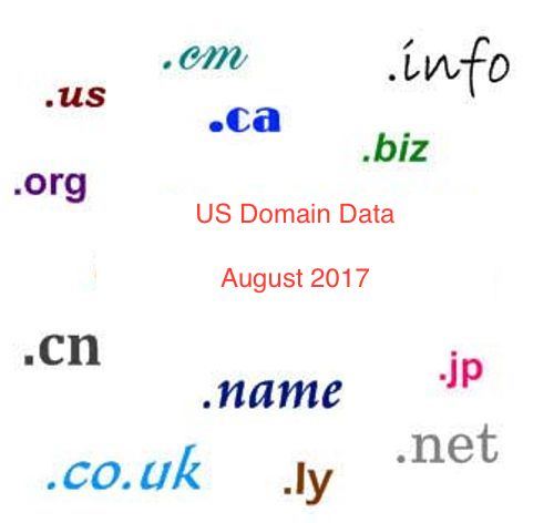 Domain Data Year 2013
